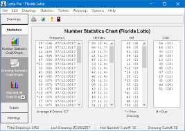 Powerball Numbers Frequency Number Chart Lotto Pro Help