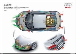audi r8 engine wiring diagram audi wiring diagrams online