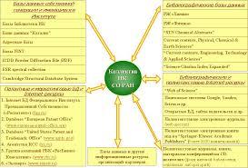 educational technology society issn  Информационные ресурсы используемые в ИК СО РАН