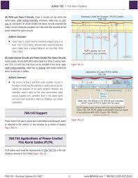 diagrams 498224 class a fire alarm wiring diagram how does how to install a fire alarm pull station at Fire Alarm Cable Wiring Diagram