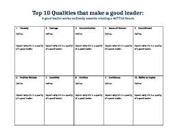 Qualities Of A Good Leader Essay Qualities Of A Good Leader Essay Development By Amber