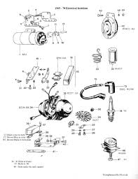 1973 triumph tr6 wiring diagram 1973 discover your wiring triumph tr6 ignition switch wiring diagram