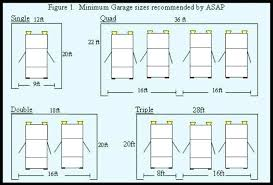 Single Garage Dimensions Uk Aashah Co