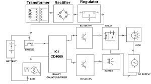 ldr based electronic eye control security system led light projects block diagram