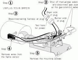 maytag centennial dryer wiring diagram in maytag centennial dryer maytag dryer wiring schematic at Wiring Diagram For Maytag Centennial Dryer