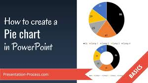 How To Create A Pie Chart In Powerpoint