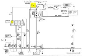 2001 isuzu trooper fuse box diagram wiring library isuzu rodeo fuse box diagram