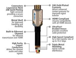micro hdmi cable wiring diagram wiring diagram and schematic design hdmi wire diagram a wiring