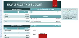 Simple Monthly Budget Template For Excel 2013