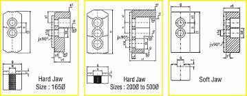 Cnc Lathe Chuck Gmt Hydraulic Power Chucks