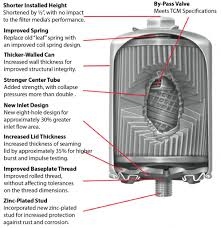 Oil Filter Fitment Chart Oil Filters Champion Aerospace