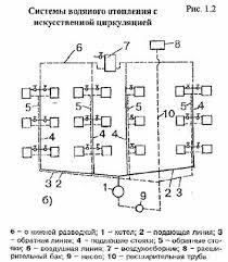 Водяное отопление Рефераты ru Насосы действующие в замкнутых кольцах системы отопления заполненных водой воду не поднимают а только ее перемещают создавая циркуляцию