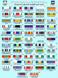 42 Interpretive Usaf Medals Chart