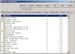 Hospitality Industry Software Chart Of Accounts Software
