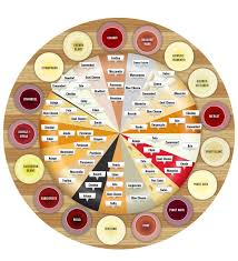 Pair Common Wines With Common Cheeses With Confidence Wine
