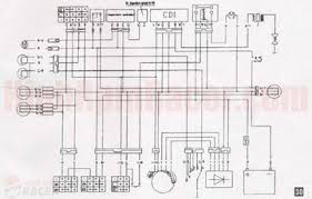 gio 110cc atv wiring diagram gio wiring diagrams