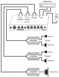 amplifier wiring diagrams for 3 wiring diagram libraries amp wiring diagram 3 wiring diagramscar application diagrams audiocontrol 2 channel amp wiring diagram amp wiring