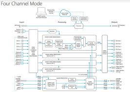 aja fs4 4 channel 2k hd sd or 1 channel 4k ultrahd frame synchronizer and
