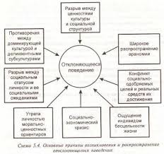Реферат Экономические аспекты социального поведения  Экономические аспекты социального поведения
