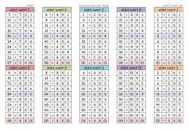 4-times-table-worksheet-456 (amazing 18 Times Table #12 ...