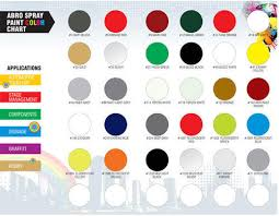 Spray Paint Color Chart Abro Spray Paints View Specifications Details Of Abro
