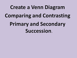 Primary And Secondary Succession Venn Diagram Assignments 11 5 To 11 9 Monday Finish Notes And Examples In