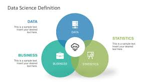 Data Science Venn Diagram Data Science Venn Diagram Unique What Is A Data Scientist Quora