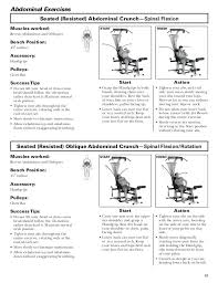 Bowflex Xtreme Manual Crohndiseasetest Info