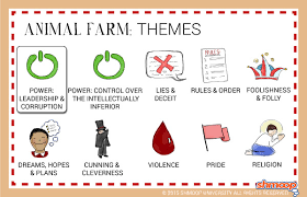 animal farm theme of power leadership and corruption