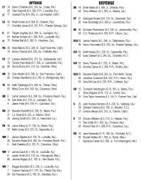 Usc Depth Chart 2016 Louisville Football Releases First Depth Chart Of The 2016