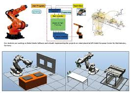 Mechanical Engineering Robots Center For Advanced Robotic Control For Industrial