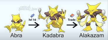 Kadabra (Pokémon): Click to know more about its base stats, evolution,  location, powers, and so much more! Check it out now!