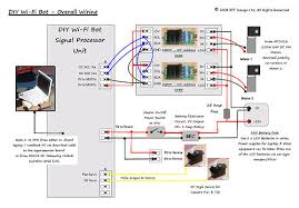 diy wi fi network robot page control software and electrical bff wi fi bot wiring diagram