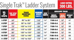 Step Ladder Size Chart Track Ladders Cotterman
