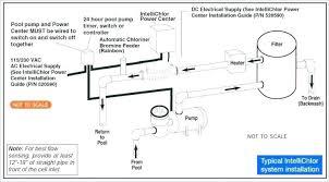 bennett trim tabs wiring harness electrical circuit electrical wiring schematic for bent trim tabs hydraulic diagram euro rocker rhinformaclub bennett trim tabs wiring