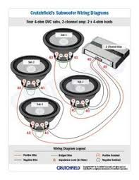 car audio amplifier instalation guide schematic diagram car subwoofer wiring diagrams audio speakerscar