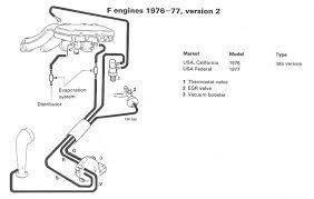 volvo vacuum diagrams 240 b21f 1976 77 ver 2 240 b21f 1981 260 b28f 1981