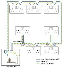 how to do house wiring single phase diagram electrical diagrams for house wiring diagrams how to do house wiring single phase house wiring diagram electrical wiring diagrams for dummies electrical