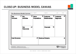 Revenue Model Template 20 Business Model Canvas Template Pdf Doc Ppt Free Premium