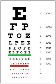 Eye Chart Poster Amazon Com Snellen Eye Chart Wall Art Room Decor Unique