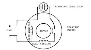 motor wiring diagram single phase wiring diagram and schematic single phase motor wiring diagrams sle routing dayton