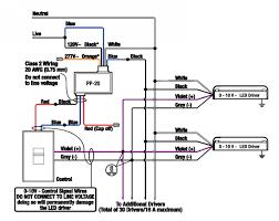 277v led wiring diagram schematics wiring diagram lutron led driver wiring diagram wiring diagram explained diagram 277v fluorescent 277v led wiring diagram