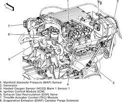 2008 3 5 v6 pontiac engine diagrams wiring diagram operations pontiac 3 5l v6 engine diagram wiring diagram basic 2008 3 5 v6 pontiac engine diagrams