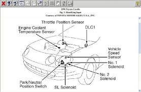 similiar 1996 toyota corolla wiring diagram keywords 1996 toyota corolla wiring diagram