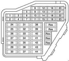 c5 fuse box wiring diagram site 1997 2005 audi a6 s6 rs6 allroad c5 fuse box diagram fuse diagram plug