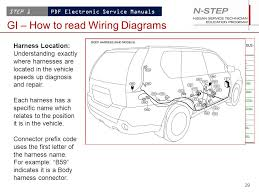 working with nissan pdf electronic service manuals ppt download automotive wiring harness design guidelines pdf gi how to read wiring diagrams Automotive Wiring Harness Design Guidelines Pdf