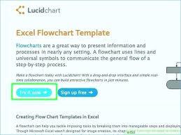 Simple Production Process Flow Chart Www Bedowntowndaytona Com