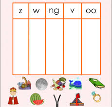 Jolly phonics sample exercises on tricky words. Jolly Phonics Group 5 Interactive Worksheet
