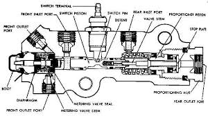 car engine parts s diagram car image proportioning valve chevytalk restoration and repair help on car engine parts s diagram