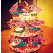 birthday gift ideas for best friend female flogfolioweekly throughout birthday gift ideas for best friend